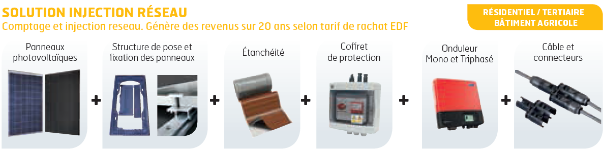 solution injection réseau